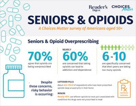Seniors & Opioids Infographic